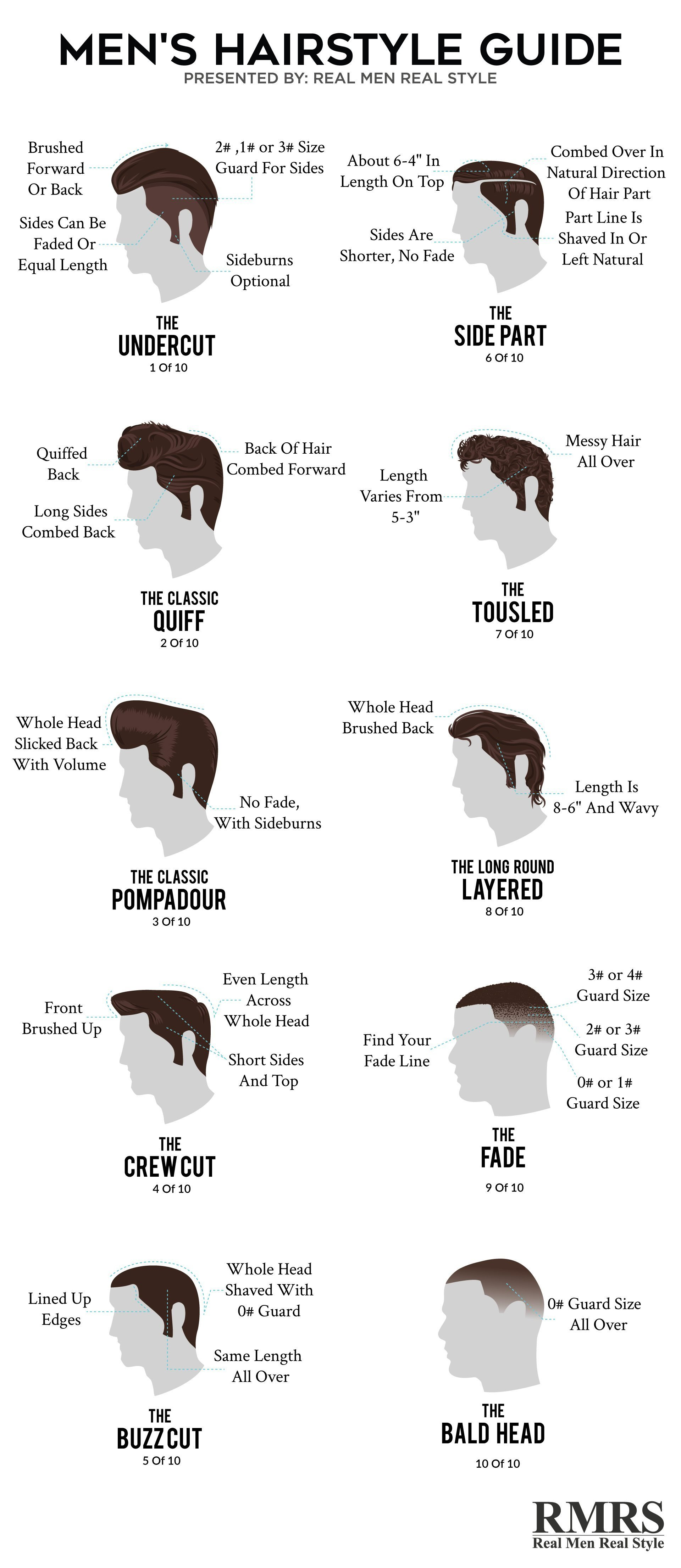 The Best The 10 Best Hair Styles For Men Attraction A Man S Pictures