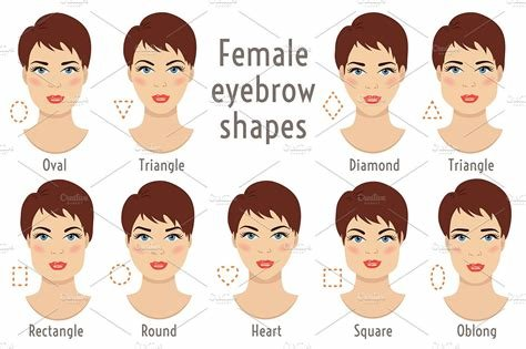 The Best Eyebrow Shapes Face Types Graphics Creative Market Pictures