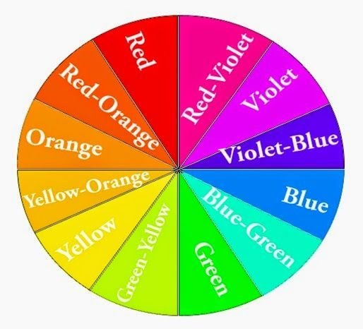 The Best Best 25 Hair Color Wheel Ideas On Pinterest Color Wheel Pictures