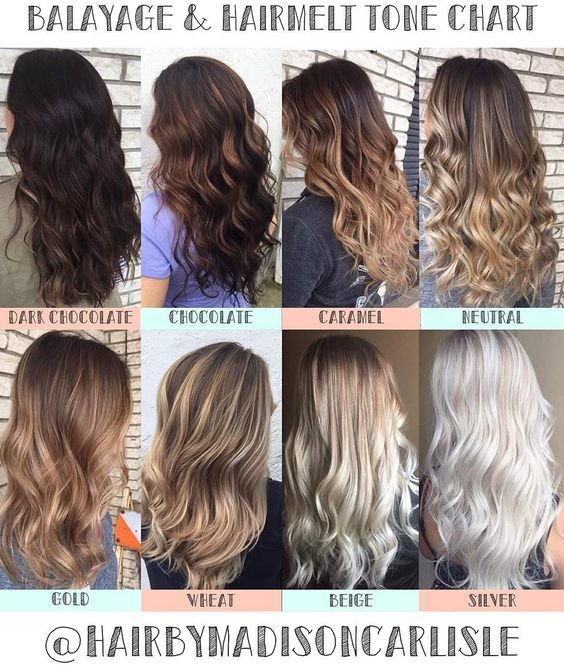 The Best 20 Best Blonde Hair Levels 7 9 Images On Pinterest Pictures