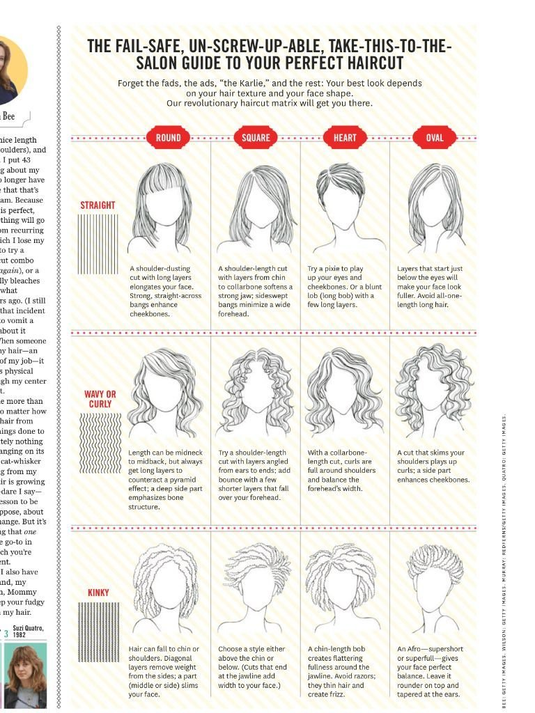 The Best Haircuts For Hair Types And Face Shapes Hair Pinterest Pictures
