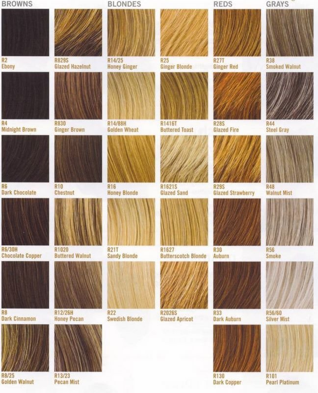 The Best Information About Shades Of Blonde Hair Color Names At Pictures
