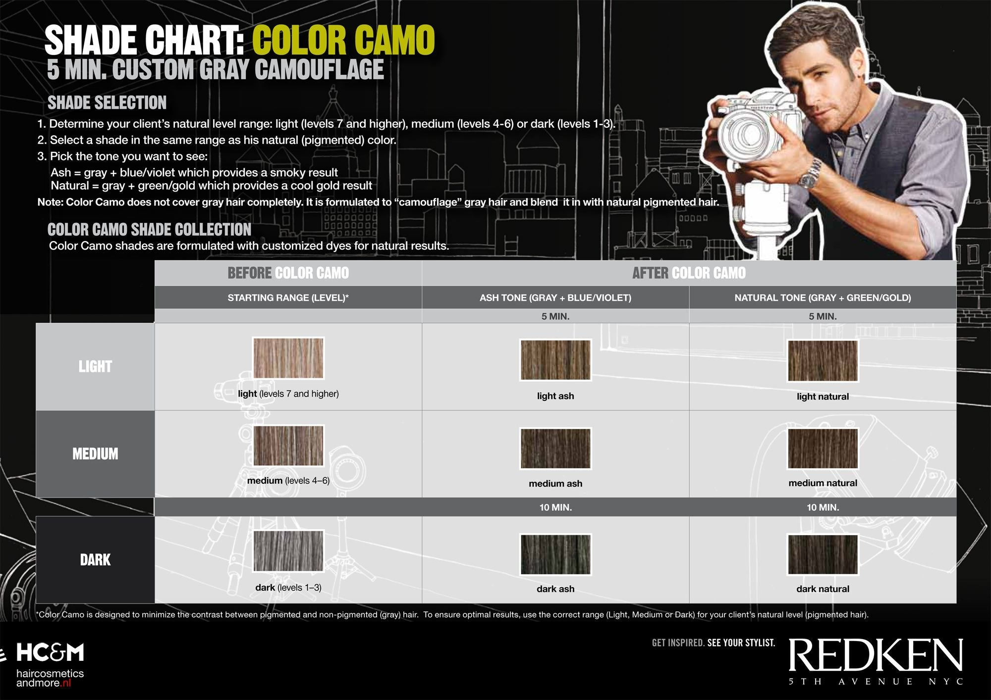The Best Redken For Men Color Camo Shade Chart Hair In 2019 Pictures