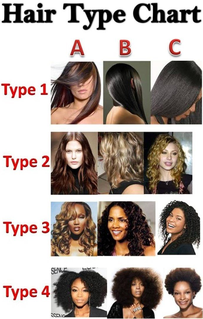 The Best 2A Natural Curly Hair For Women Hairstylo Pictures