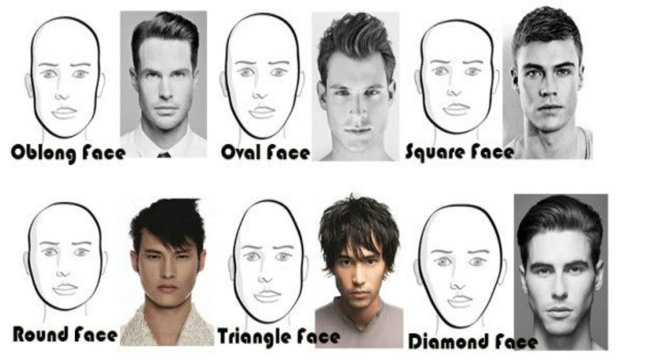The Best Choose The Best Hairstyle For Your Face Shape How To Pictures