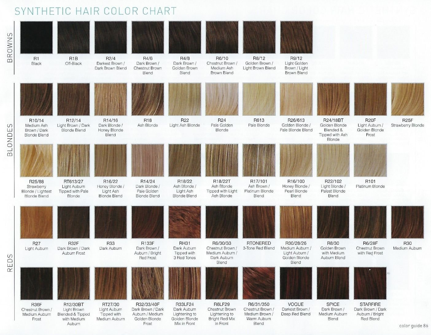 The Best 33 Caramel Hair Color Chart Elegant Kimgowerforcongress Pictures