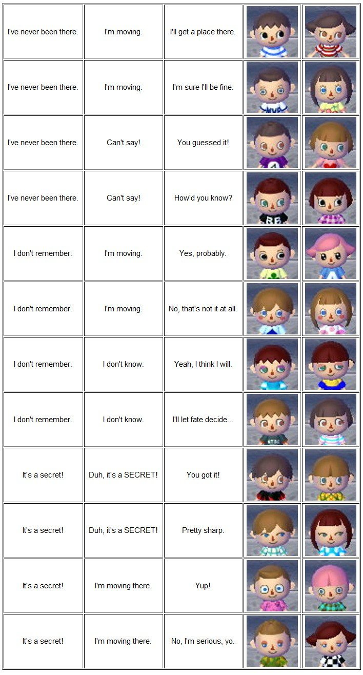The Best English Face Guide For Animal Crossing New Leaf Animal Pictures