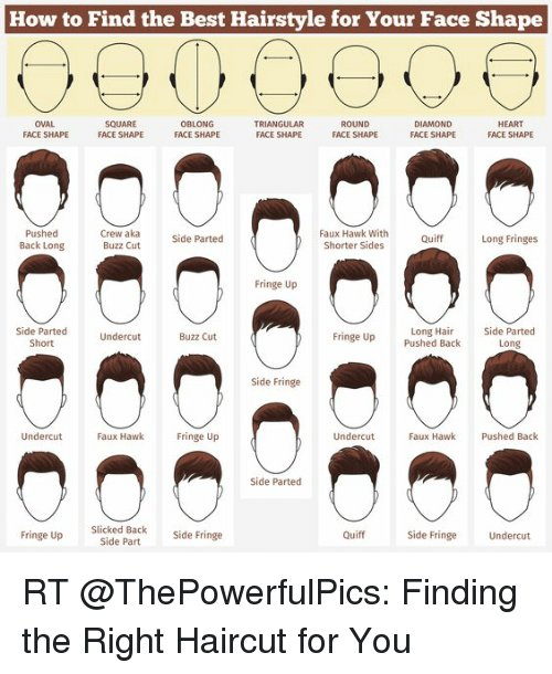 The Best How To Find The Best Hairstyle For Your Face Shape Oval Pictures