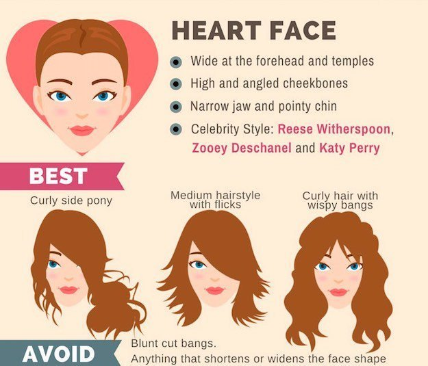 The Best The Ultimate Hairstyle Guide For Your Face Shape Makeup Pictures