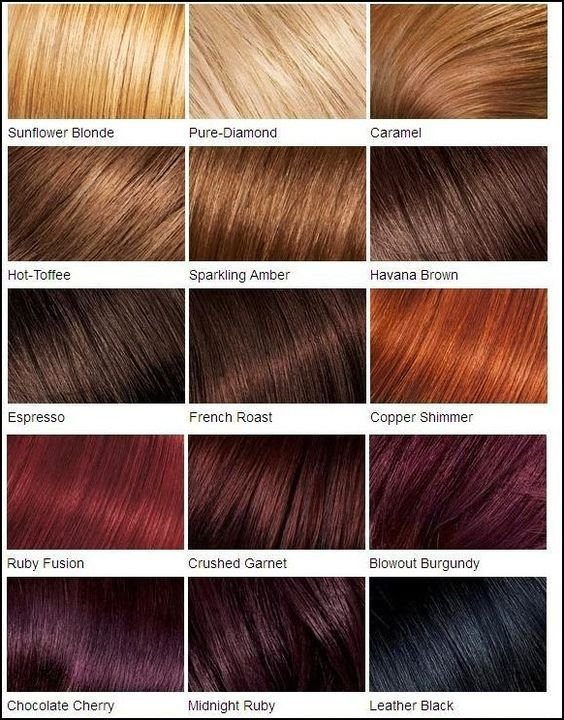 The Best Loreal Color Chart Different Blonde Brown Red Dark Hair Color Chart Ideas For Deciding Which Pictures
