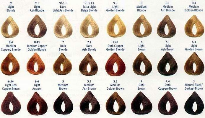 The Best Auburn Hair Color Chart Light Mountain Natural Has Pictures