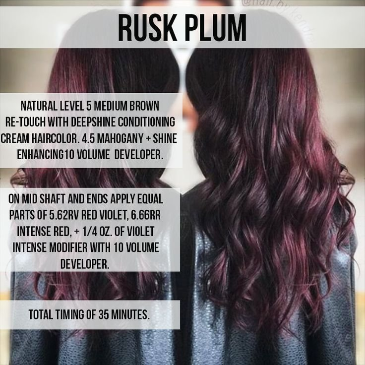 The Best 1000 Ideas About Hair Color Formulas On Pinterest Pictures