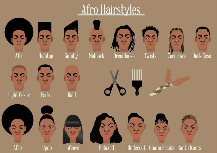 The Best A Is For Afro Trying To Illustrate Every Afro Hairstyle Pictures