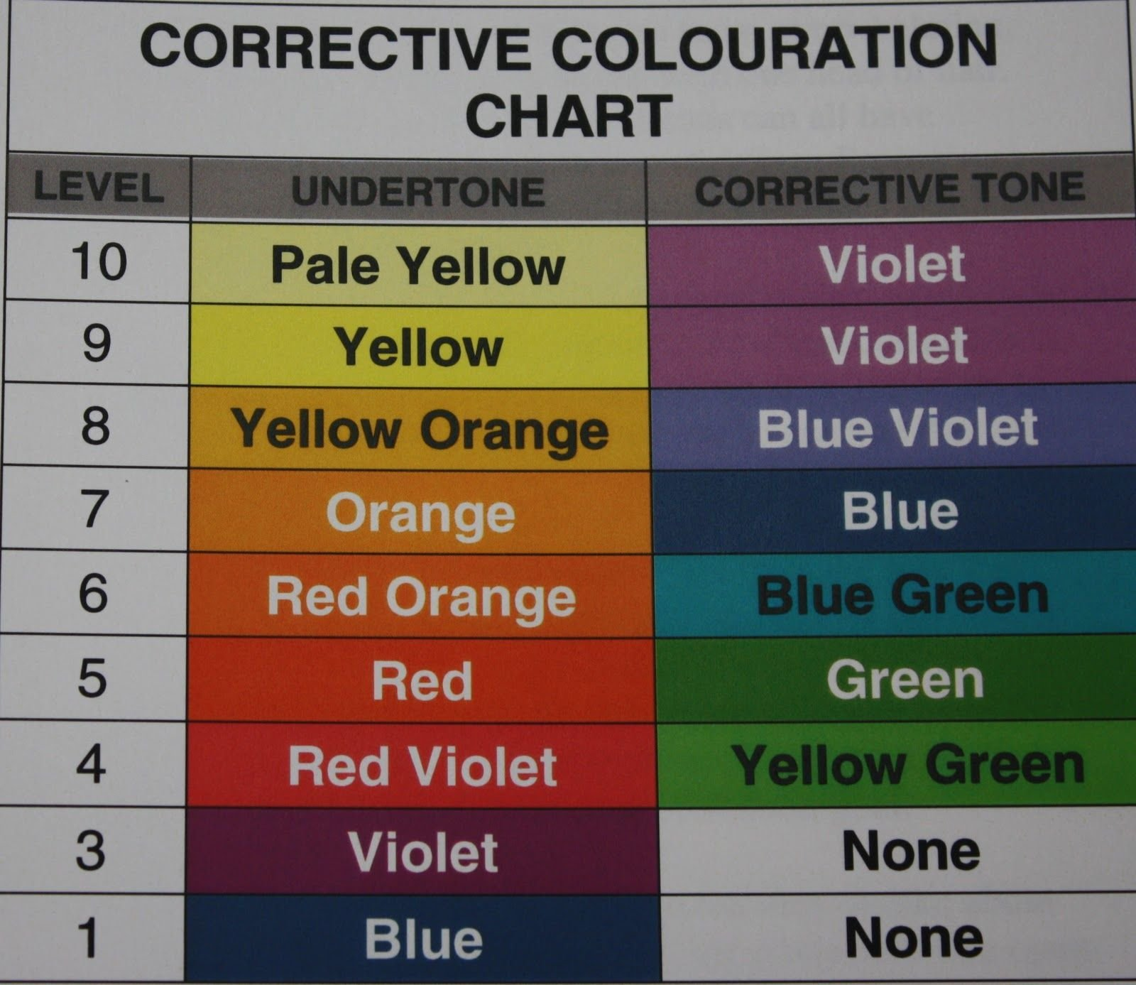 The Best Violet Base Hair Colour Coloring Cosmetology And Charts Pictures