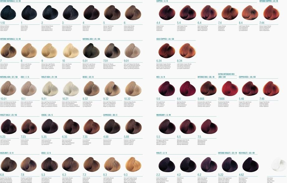 The Best Aveda Hair Color Chart Online Google Search Hair Pictures
