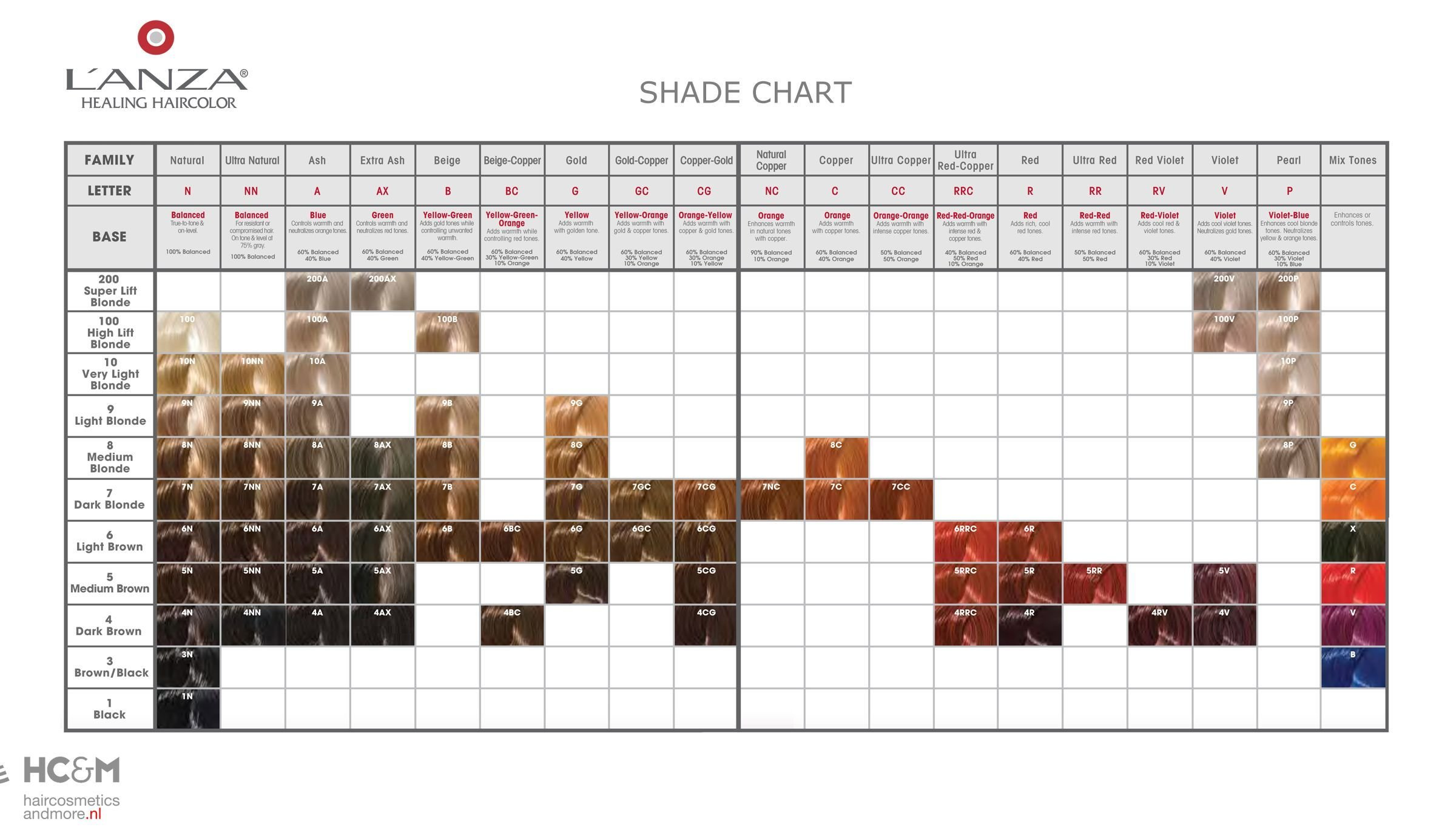 The Best L Anza Healing Haircare Healing Haircolor Shade Chart Pictures