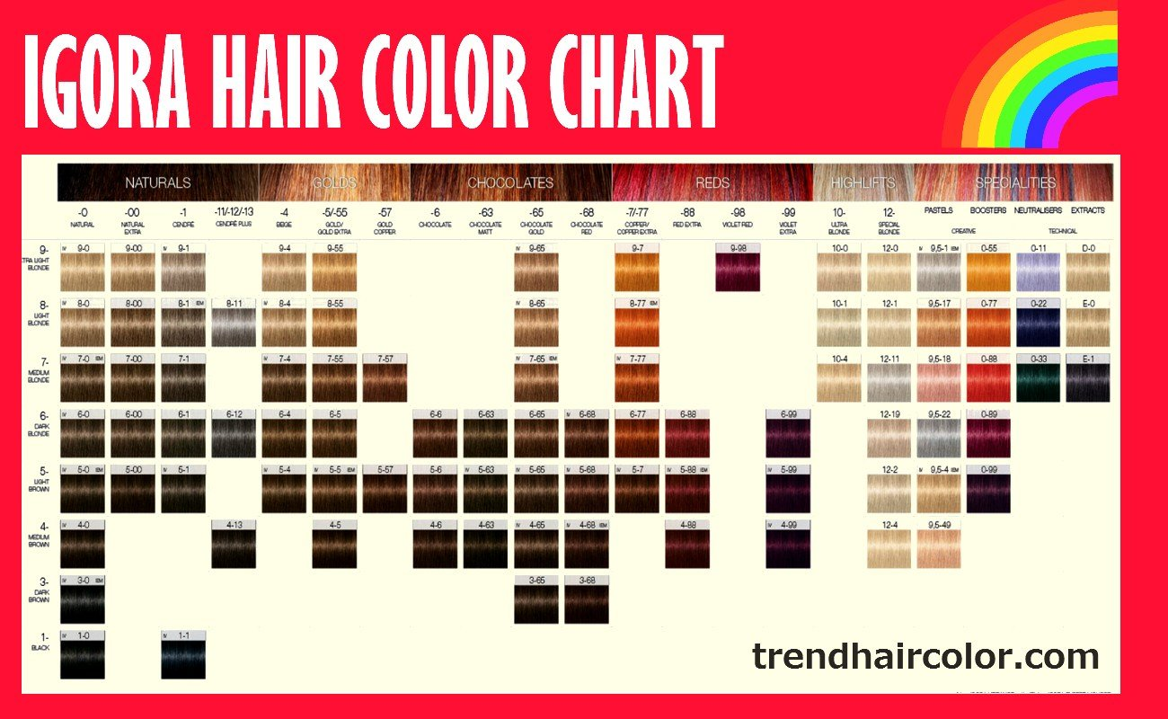 The Best Schwarzkopf Igora Hair Color Chart Ingredients Instructions Pictures