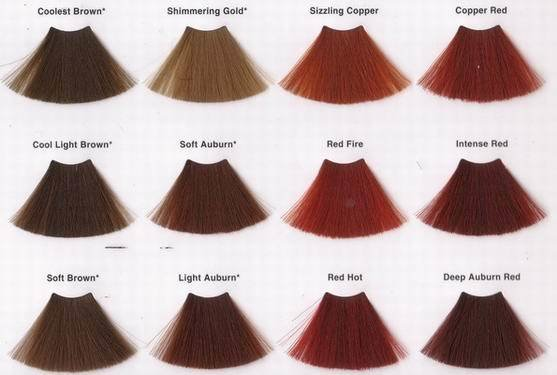 The Best For Your Skin Tone Red Hair Color Chart Hairstyles Ideas Pictures