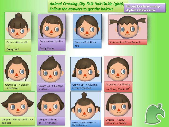 The Best Animal Crossing Hairstyles Hairstyles Ideas Pictures