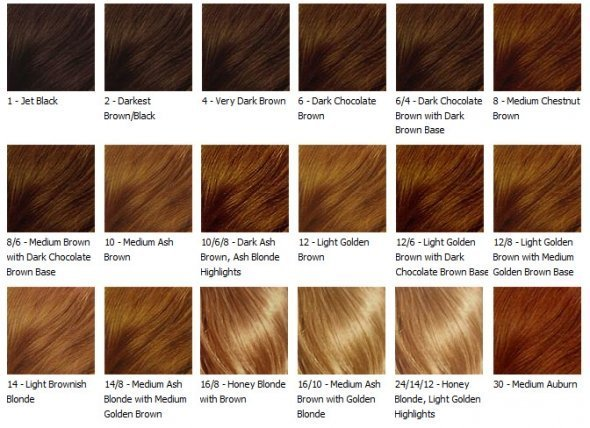 The Best Oreal Feria Multi Faceted Loreal Professional Hair Color Pictures
