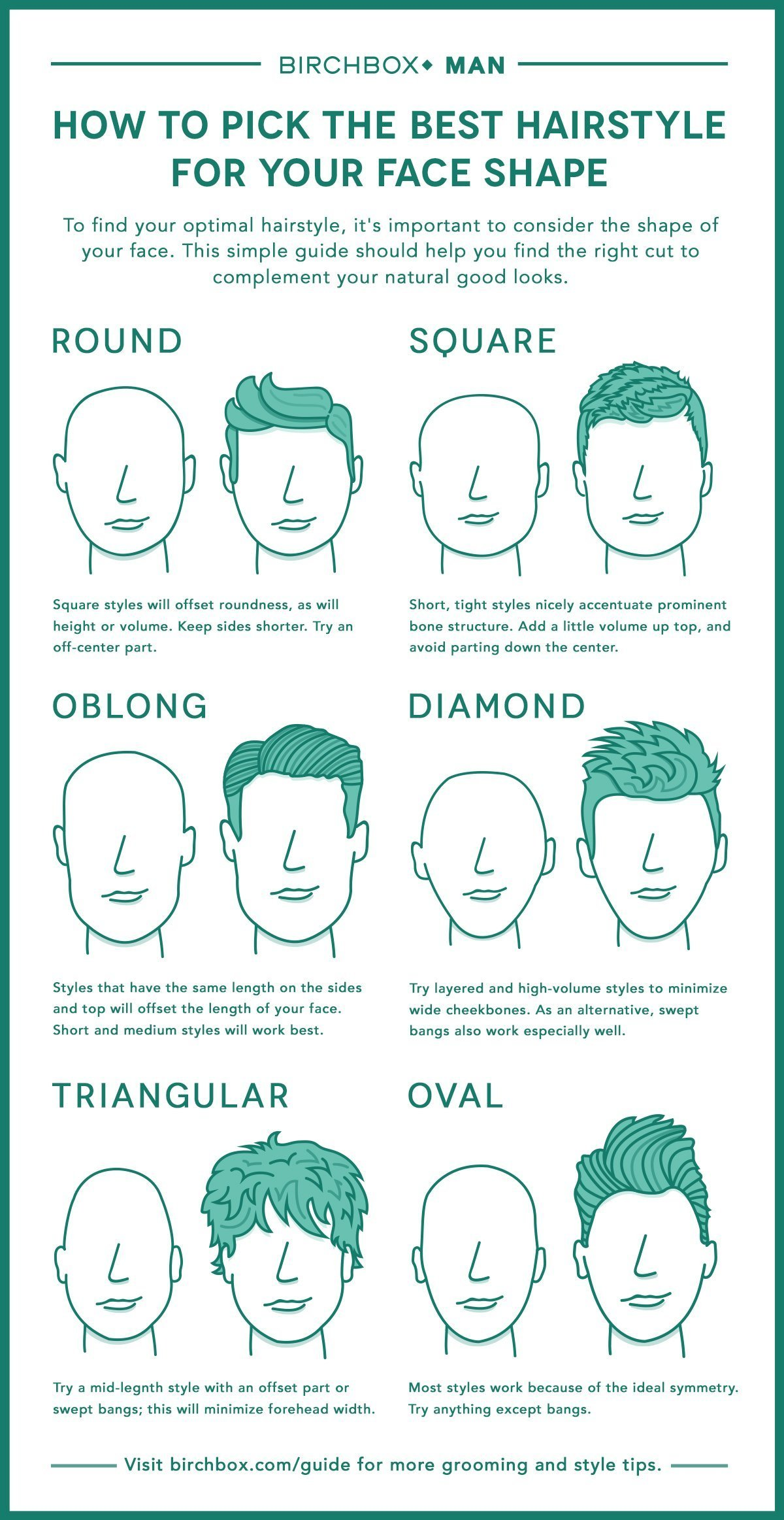 The Best Haircut For Every Face Shape Business Insider Pictures