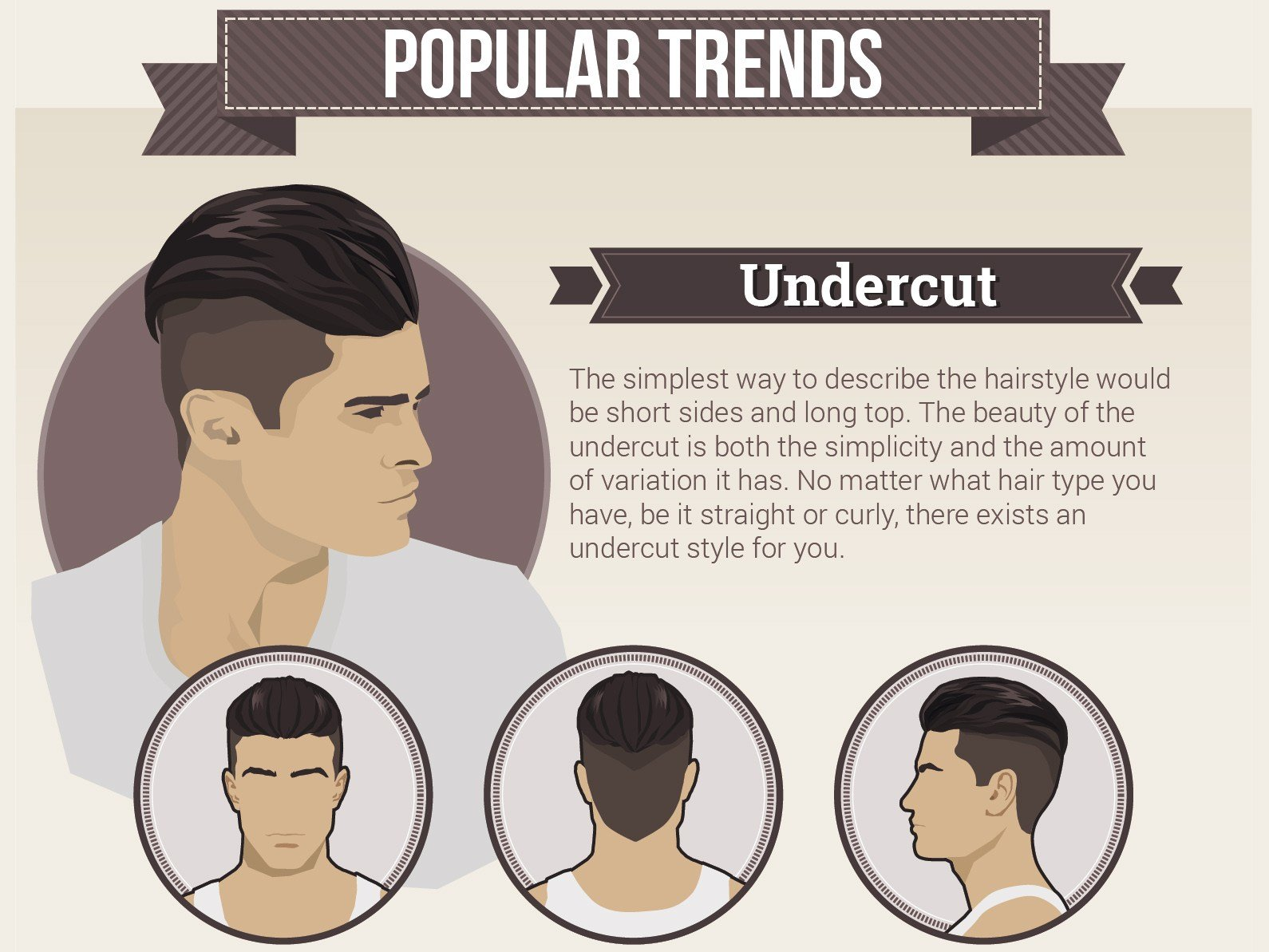 The Best The Most Popular Men S Hairstyles Business Insider Pictures