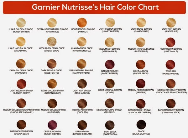 The Best Ladies World Three Amazing Hair Colour Charts From Your Pictures