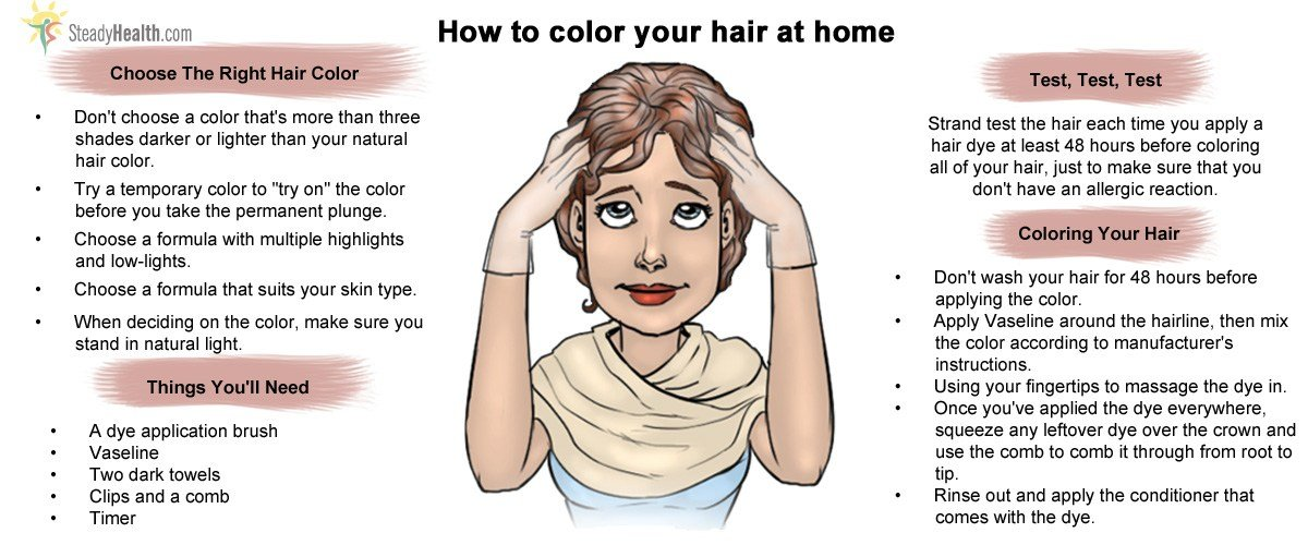 The Best How To Color Your Hair At Home Beauty Care Articles Well Being Center Steadyhealth Com Pictures