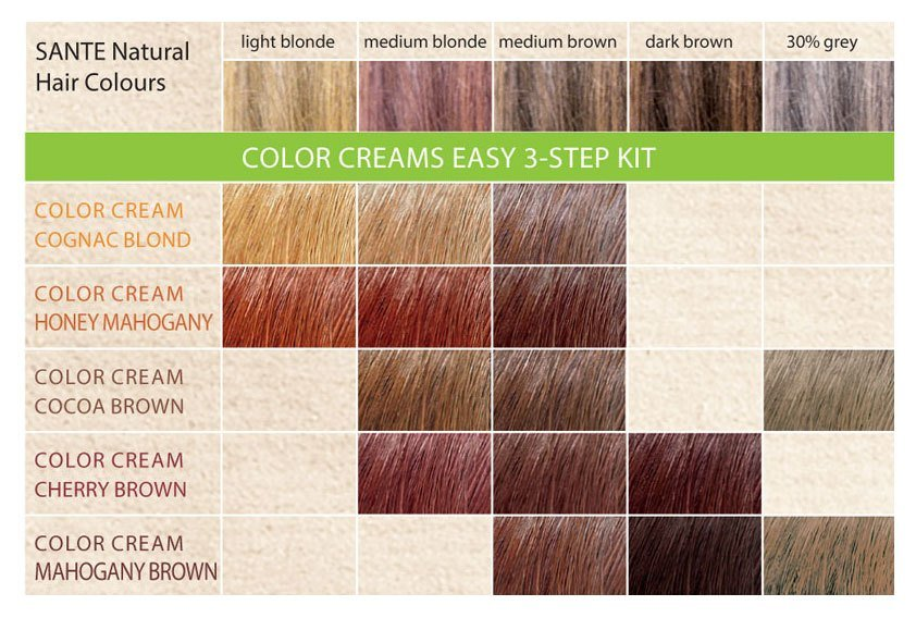 The Best Sante Natural Hair Colour Creams Suvarna Co Uk Pictures