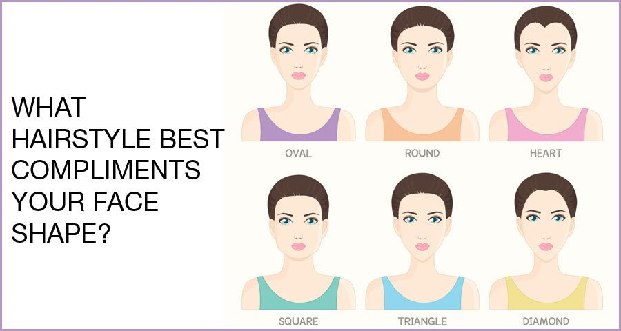 The Best Finding The Right Hair Cut For Your Face – Michelle O'halloran Pictures