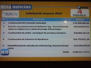 Rosa Nidia quiere exprimir a Pemex con proyectos inflados para beneficio de constructoras y socios