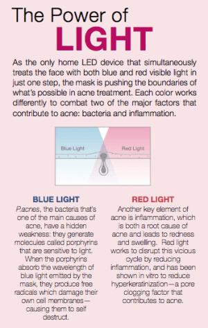 Neutrogena, skincare, acne mask, light therapy