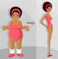 Fontosabb adalékanyagok amik elhízást is okoznak..