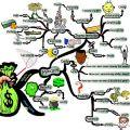 wealth-creation-mindset