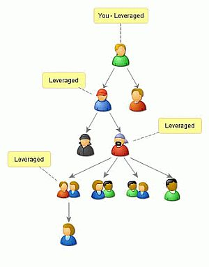 network-marketing-reasons