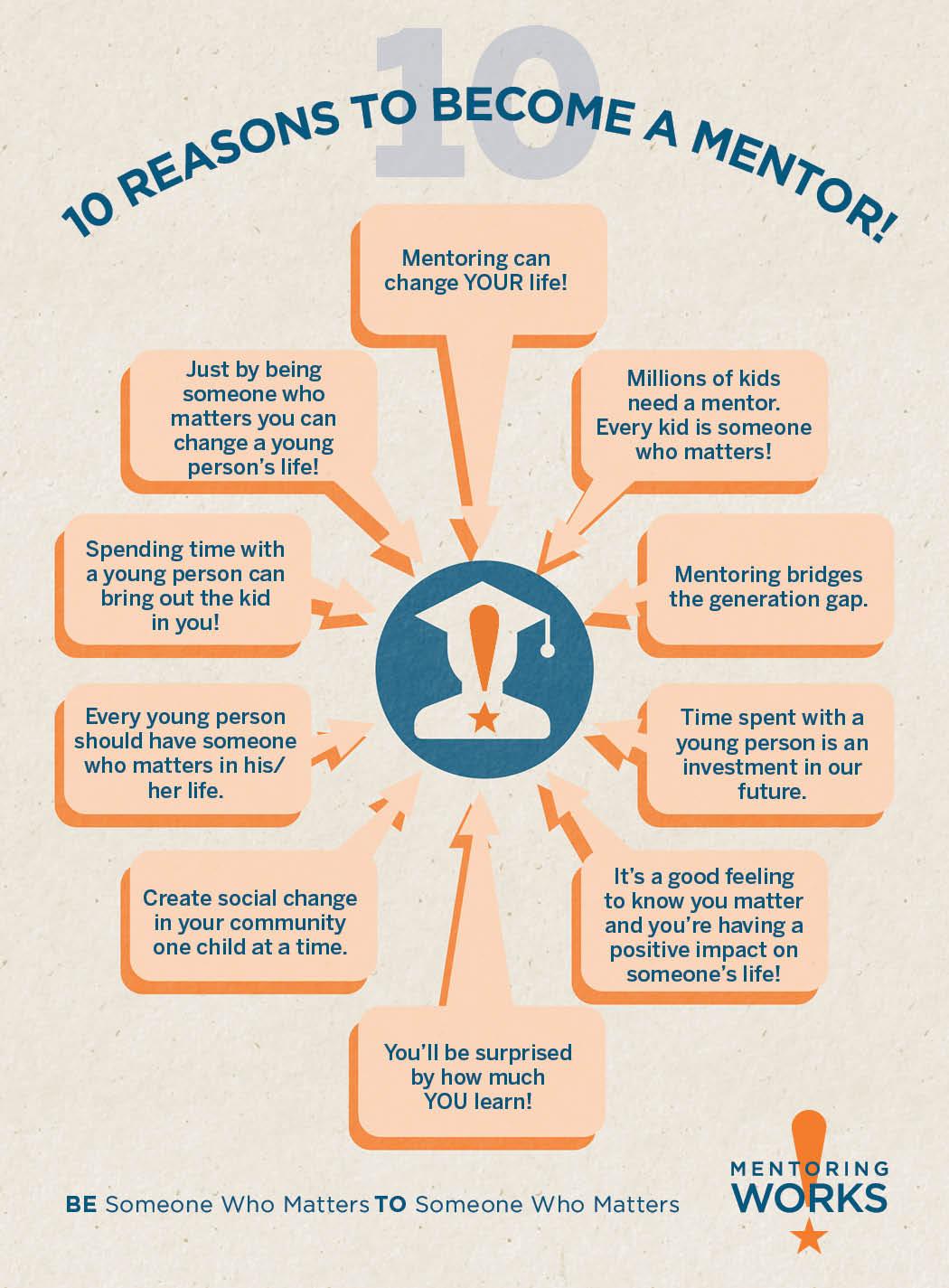 Mentoring Process Identify A Mentor