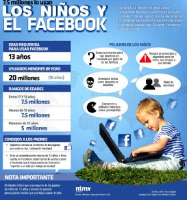 ninosyfacebook