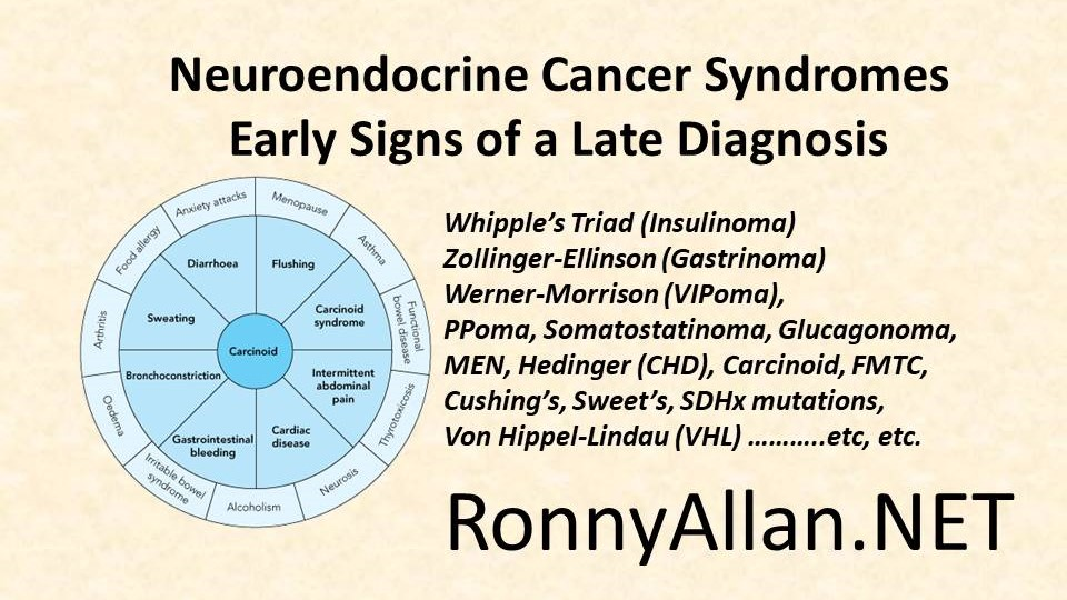 Neuroendocrine Cancer Syndromes - Early Signs of a Late Diagnosis