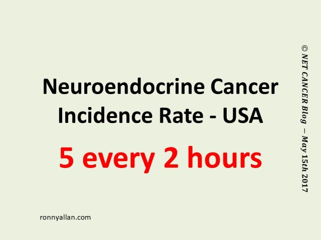 Neuroendocrine Cancer Incidence Rate - USA