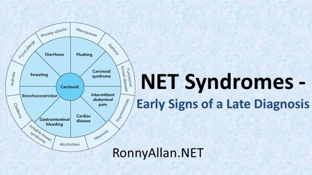 Early signs of a late diagnosis (2)