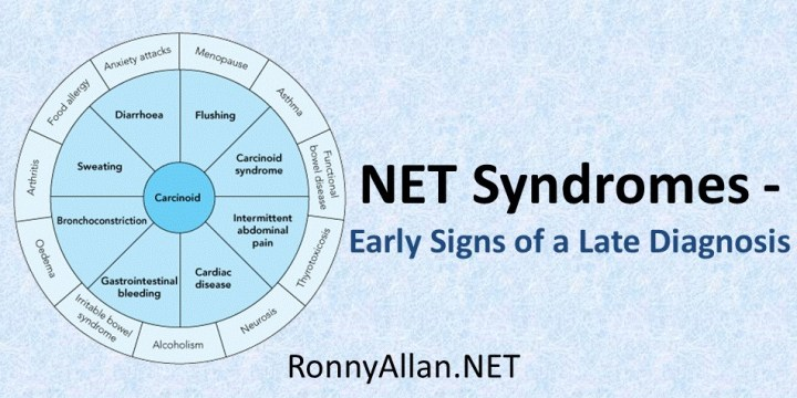 Neuroendocrine Cancer Syndromes – Early Signs of a Late Diagnosis