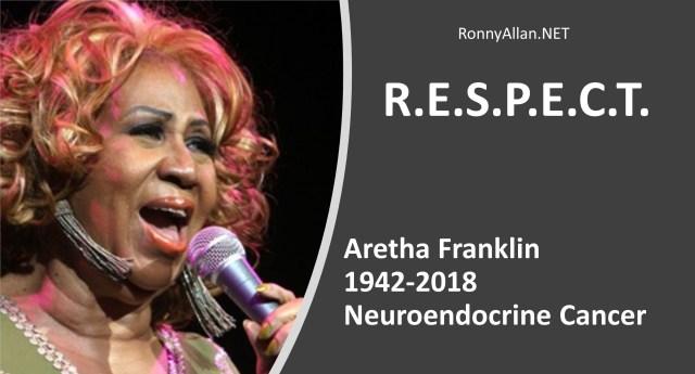 ARETHA RESPECT
