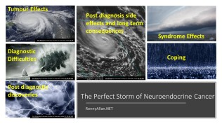 The Perfect Storm of Neuroendocrine Cancer
