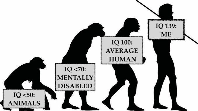 IQ Levels from animal to Genius