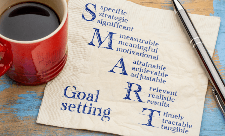 Coffee cup and the smart goal acronym.
