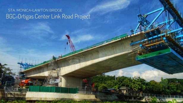Bridge river span