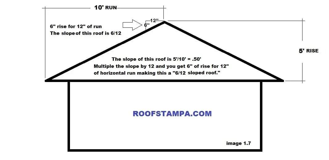 Perfect Formula Roof Coatings Roofing Maintenance Sc 1 St Memphite.com Sc 1 St  Memphite.com