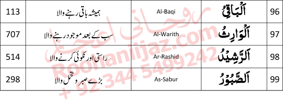 99-Names-of-Allah