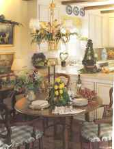 No33 of 44 small kitchen ideas french country style