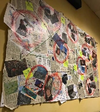 In-game: A wall of newspaper clippings with circles and strings connecting them.